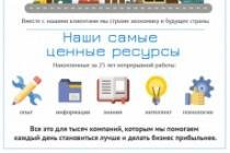 Создам инфографику 76 - kwork.ru