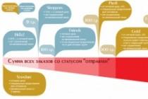 Создам инфографику 98 - kwork.ru