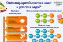 Создам инфографику 95 - kwork.ru