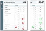 Удаление фона, дефектов, объектов 124 - kwork.ru