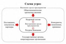 Удаление фона, дефектов, объектов 142 - kwork.ru