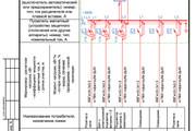 Выполню однолинейную схему электроснабжения 117 - kwork.ru