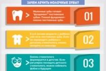 Инфографика 47 - kwork.ru