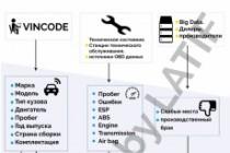 Инфографика 43 - kwork.ru