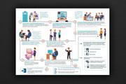 Нарисую инфографику 50 - kwork.ru