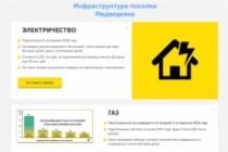 Сделаю продающий Лендинг для Вашего бизнеса 195 - kwork.ru