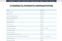 Сделаю продающий Лендинг для Вашего бизнеса 183 - kwork.ru
