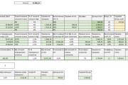 Excel формулы, сводные таблицы, макросы 133 - kwork.ru
