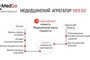 Красиво, стильно и оригинально оформлю презентацию 281 - kwork.ru