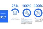 Сделаю продающую презентацию 179 - kwork.ru