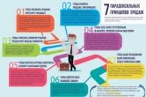 Нарисую инфографику 88 - kwork.ru