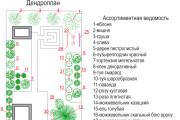 Проект ландшафтного дизайна участка 26 - kwork.ru