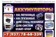 Дизайн баннеров 17 - kwork.ru