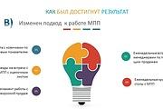 Оформление презентации в PowerPoint 22 - kwork.ru