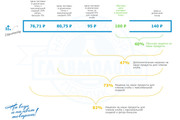 Создам дизайн коммерческого предложения 95 - kwork.ru