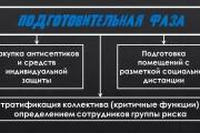 Создание презентаций 59 - kwork.ru