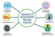 Нарисую Инфографику 13 - kwork.ru