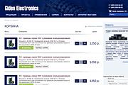 Вёрстка сайтов по доступной цене 391 - kwork.ru