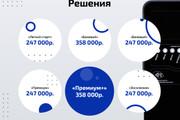 Вёрстка сайтов по доступной цене 218 - kwork.ru