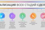 Инфографика по вашему рисунку 10 - kwork.ru