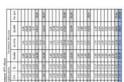 Расчёт электрических нагрузок для сетей 0,4 кВ 6 - kwork.ru