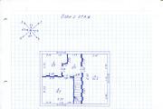 Оцифровка и создание чертежей в AutoCAD 9 - kwork.ru