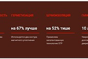 Создание сайта - Landing Page на Тильде 259 - kwork.ru