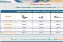 Доработка мобильной версии 25 - kwork.ru