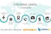 Сделаю продающую презентацию 126 - kwork.ru