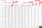 Напишу макрос на VBA для Excel 149 - kwork.ru