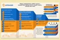 Инфографика любой сложности 95 - kwork.ru