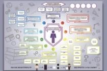 Инфографика любой сложности 93 - kwork.ru