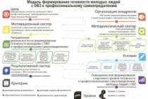 Инфографика любой сложности 90 - kwork.ru