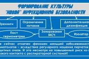 Создание презентаций 49 - kwork.ru