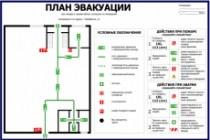 Нарисую эскиз плана эвакуации по ГОСТу 18 - kwork.ru