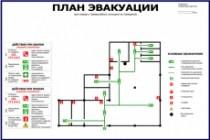 Нарисую эскиз плана эвакуации по ГОСТу 25 - kwork.ru