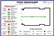 Нарисую эскиз плана эвакуации по ГОСТу 23 - kwork.ru