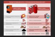 Нарисую инфографику 58 - kwork.ru