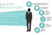 Сделаю продающую презентацию 125 - kwork.ru