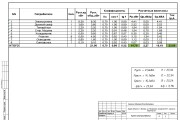 Расчёт электрических нагрузок для сетей 0,4 кВ 5 - kwork.ru