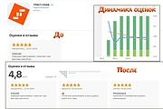 40 установок в App store 6 - kwork.ru