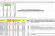 Excel формулы, сводные таблицы, макросы 103 - kwork.ru