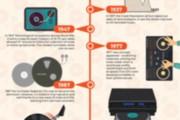 Создам инфографику 65 - kwork.ru