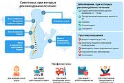 Создам инфографику 66 - kwork.ru