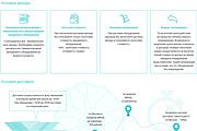 Создам инфографику 68 - kwork.ru