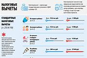 Создам инфографику 69 - kwork.ru