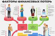 Создам инфографику 70 - kwork.ru