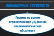 Создание презентаций 56 - kwork.ru