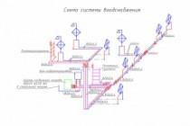 Проектирование отопления и вентиляции коттеджа 14 - kwork.ru