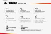 Вёрстка сайтов по доступной цене 374 - kwork.ru